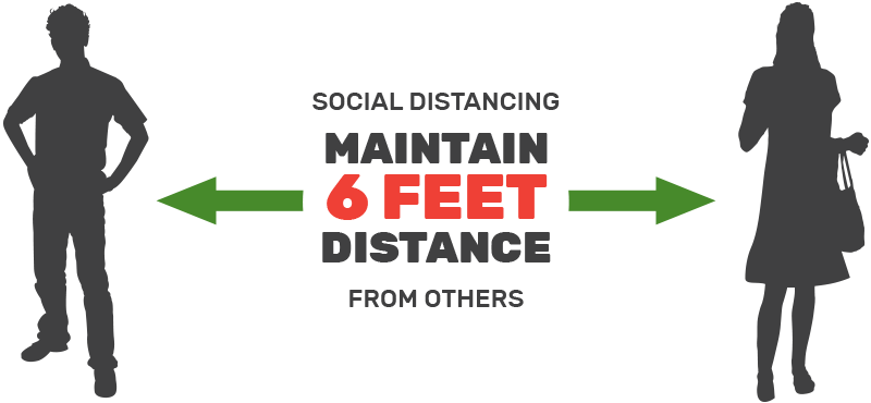 Social Distancing Maintain 6 Feet Distance From Others